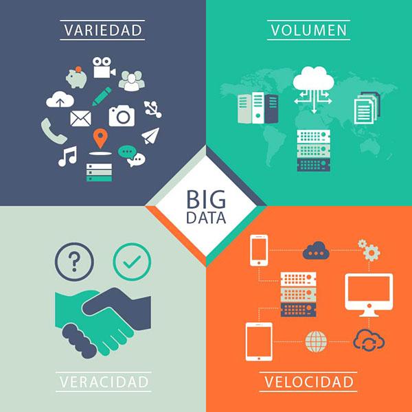 El poder del Big Data